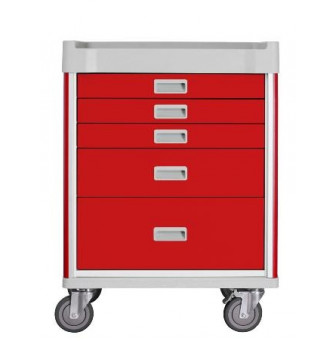 mx31EMG-CT Milano Emergency Cart Base Unit Red - Drawers 3,1,1